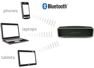 BOSE_SLmini_Bluetooth_Connectivity
